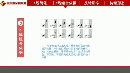 """现货天然气 沥青 走势图分析实战课程之K线精解—形态为""""网"""""""