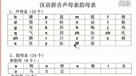 汉语拼音声母韵母的正确读法