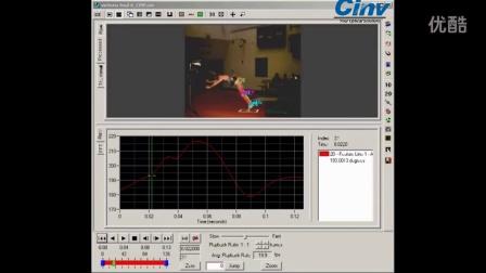 高速摄像机ProAnalyst运动分析软件进行体育成绩的分析——西努光学