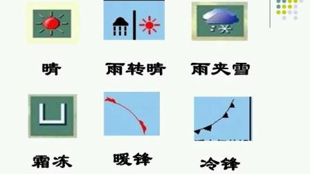 识别天气符号
