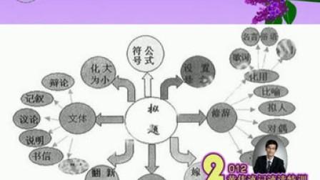 18黄伟讲速记速读记忆法记忆术 右脑超级记忆第十八讲(21天巩固训练第十八天)