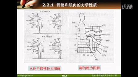 奥鹏教育&中国地质大学()-安全人机工程-2-4