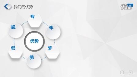 创业融资招商商业计划书PPT模板