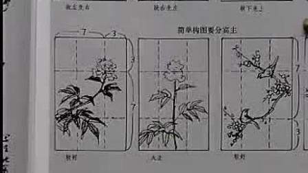 金鸿钧 工笔画 八哥的画法