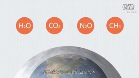 什么是温室效应