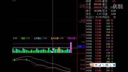 【复盘】股市技术指标买卖形态图谱大全!