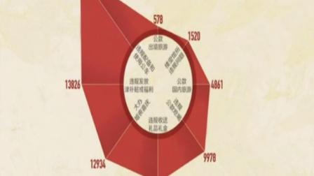 全面从严治党解读 161029 两岸新新闻