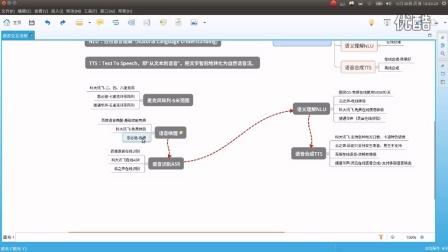 ROS语音交互系统_(1)初步认识语音交互流程