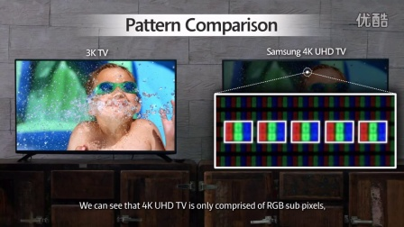 What is Real 4K UHD TV