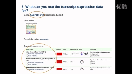 Transcript data and resources, October 2016