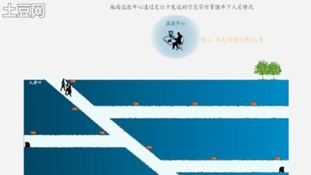 晴枫岚特备节目:煤矿矿工定位系统演示动画