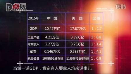 一艘航母几百亿 中国养得起几艘?