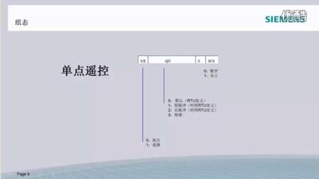 WinCC V7.3-选件Telecontrol-101104电力通信规约组态(入门指南)