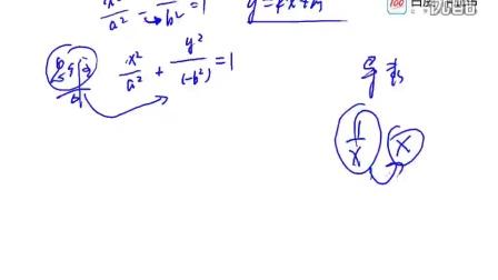 国庆抢分系列之2圆锥曲线大题速算3232法则万能模板-9070-1