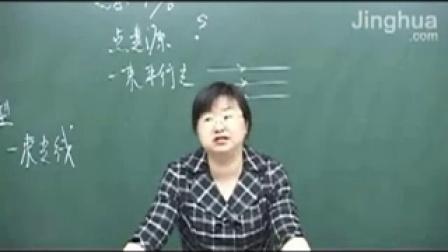 模块综合突破 初中物理 满分计划 【全12讲】 2_1光学综合 Nov 10 (wmr).mpg