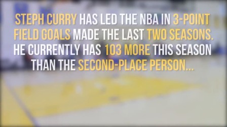 KNBR Quick Hits- Steph Curry has a new shooting drill
