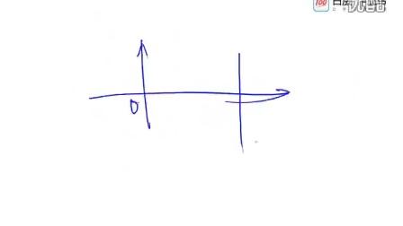 国庆抢分系列之3函数选填压轴题技巧-9071-1
