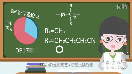 色谱学堂气相色谱系列05-气相色谱柱结构原理分类和参数