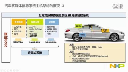 [FTF 2016中国站]面向中国市场的车载收音机解决方案-1