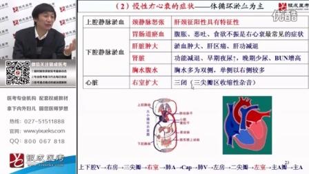2017贺银成执业医师考试视频教程~心力衰竭⑤