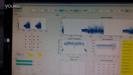EagleGo SDR在Matlab下运行802.11a物理层演示