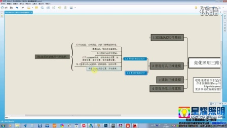 星耀照明 原创亮化照明三维(3DSMAX)设计-基础建模教程 -2.2草坪灯建模