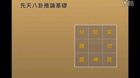紫微斗数-化祿原理探讨-王文華老师