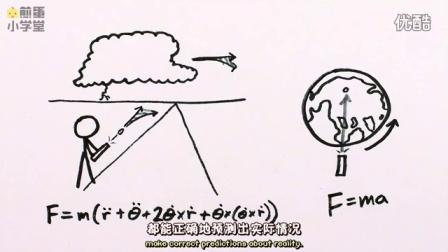 煎蛋小学堂:卫星是用弹簧拴住的吗?
