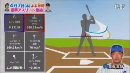 プロ野球 スイングスピード王決定! 2016
