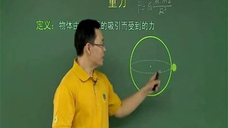 高中物理必修一 1基本作用力重力弹力摩擦力上第一段