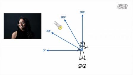 什么是飞利浦照明CK投射灯系列?