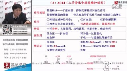 2017贺银成执业医师考试视频教程~心力衰竭⑦