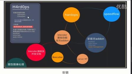 blenderCN-HardOps的基本操作与技巧_01_插件介绍-键盘雀跃