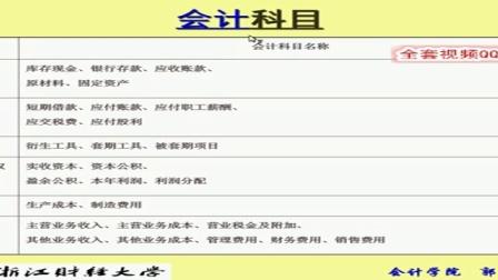 浙江财经大学 基础会计 沃健