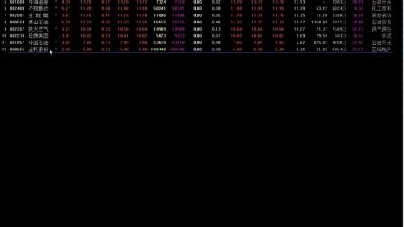 又到满仓踏空时:涨指数不涨个股的盘面如何抓涨停