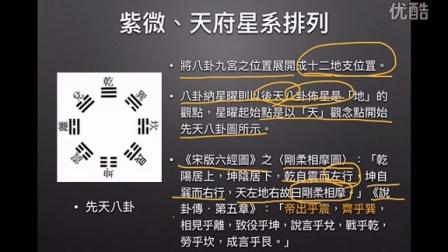 紫微斗数-起紫微天府星原理-王文華老师