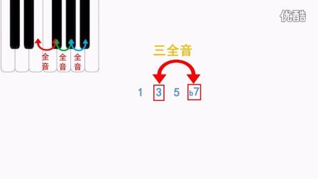 晓龙出品-属7和弦的运用与解决