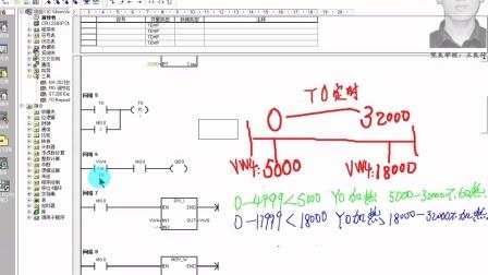 PLC应用接线   初学者如何学习编程   网站编程入门    plc编程入门梯形图