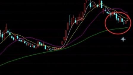 高抛低吸:涨停板攻略,短线炒股,K线分析