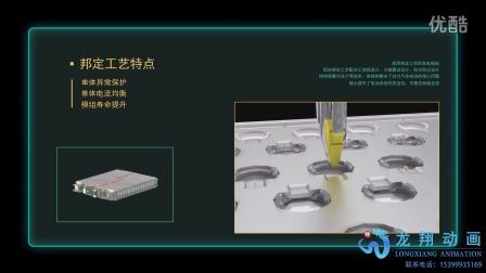 湖南龙翔创艺网络科技有限公司案例:力朗电池汽车电池全息投影活动宣传片