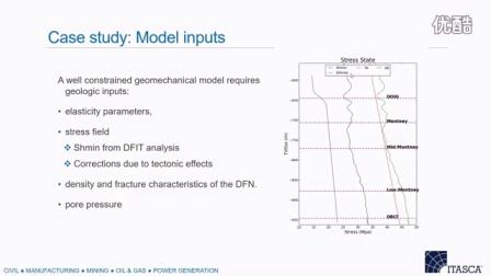 Petroleum Geomechanics Simulation using 3DEC