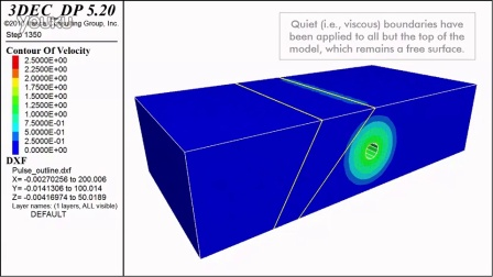 Tunnel Pulse with Quiet Boundaries (2)
