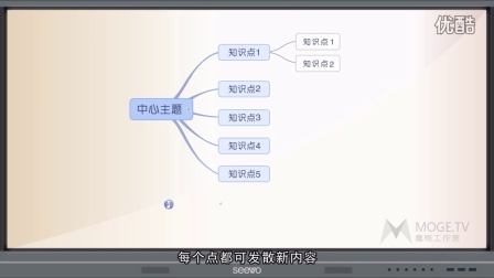 【魔格原创】希沃白板5