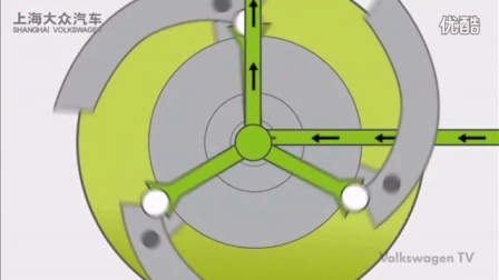 VCDS之大众奥迪第五代Haldex四驱装置详解