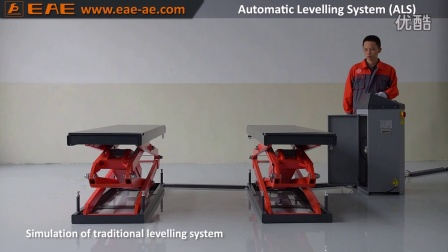 (NEW)  AUTOMATIC LEVELLING SYSTEM