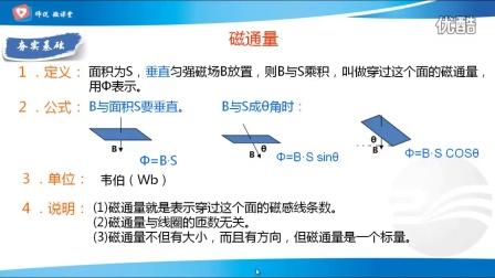 专题:磁通量-电磁感应现象(课时1)