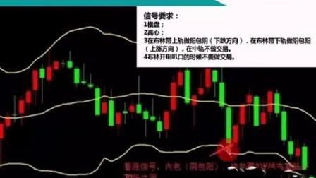 海星二元期权王冬-10快乐生活快乐赚钱
