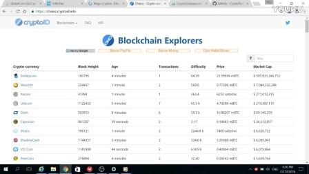 如何在五大交易平台上搜索环球币(GLC)