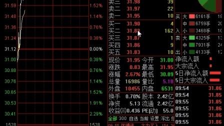 【2017年牛股】基金教父范勇宏:如何找到涨XXXX倍成长股