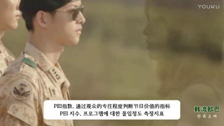 《太阳的后裔》, 获选2016韩国观众最投入电视剧